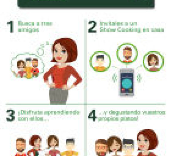 Show Cookido by Thermomix®
